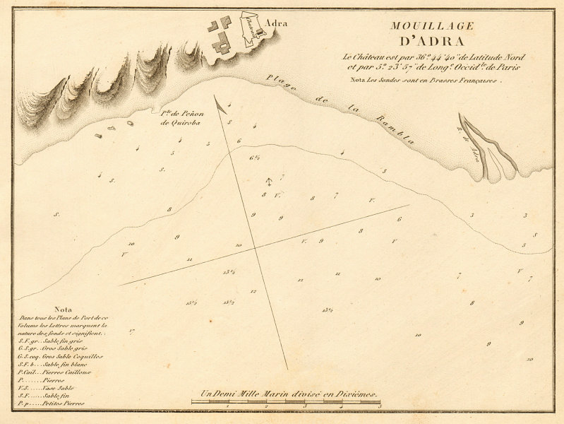 Associate Product Anchorage of Adra. 'Mouillage d'Adra'. Spain. GAUTTIER 1851 old antique map