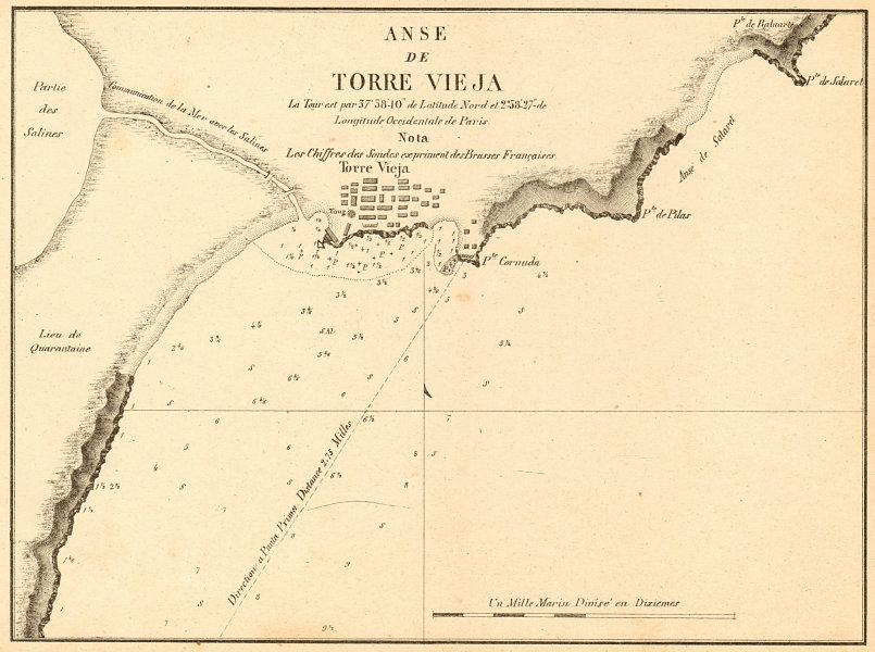 Associate Product Bay of Torrevieja. 'Anse de Torre Vieja'. Spain. GAUTTIER 1851 old antique map