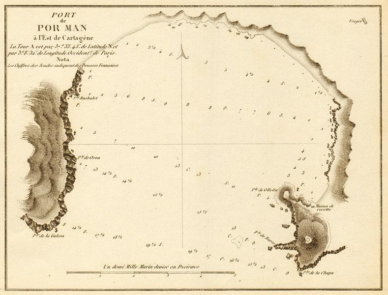 Associate Product Portman. Port de Por Man à l'est de Cartagene. Cartagena Spain GAUTTIER 1851 map