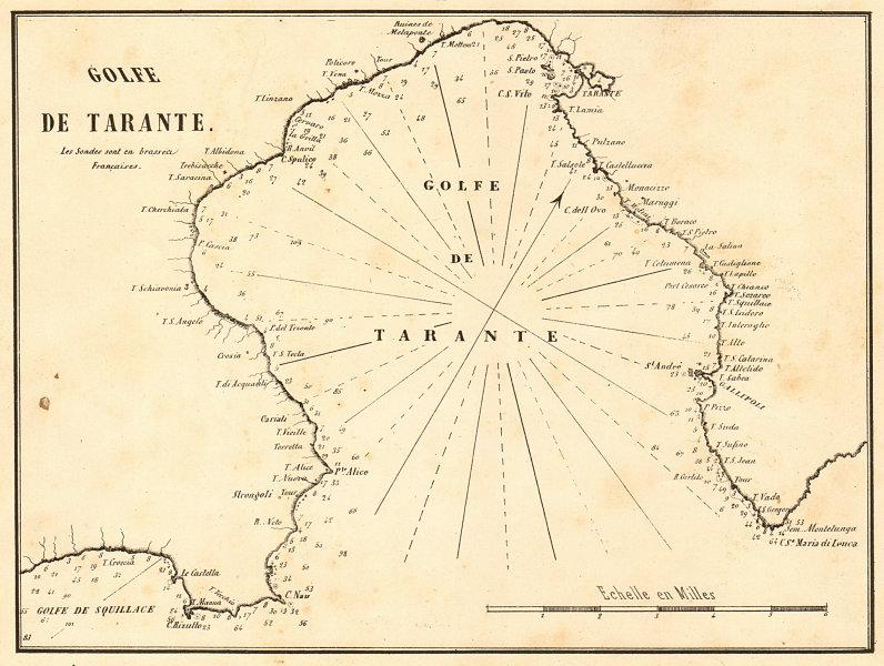 Associate Product Gulf of Taranto. 'Golfe de Tarante'. Italy. GAUTTIER 1854 old antique map