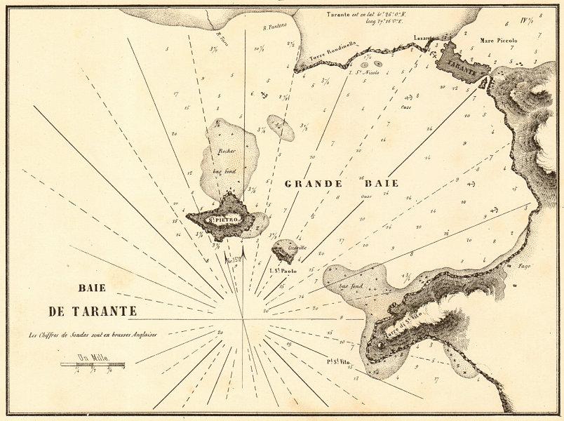 Associate Product Bay of Taranto. 'Baie de Tarante'. Italy. GAUTTIER 1854 old antique map chart