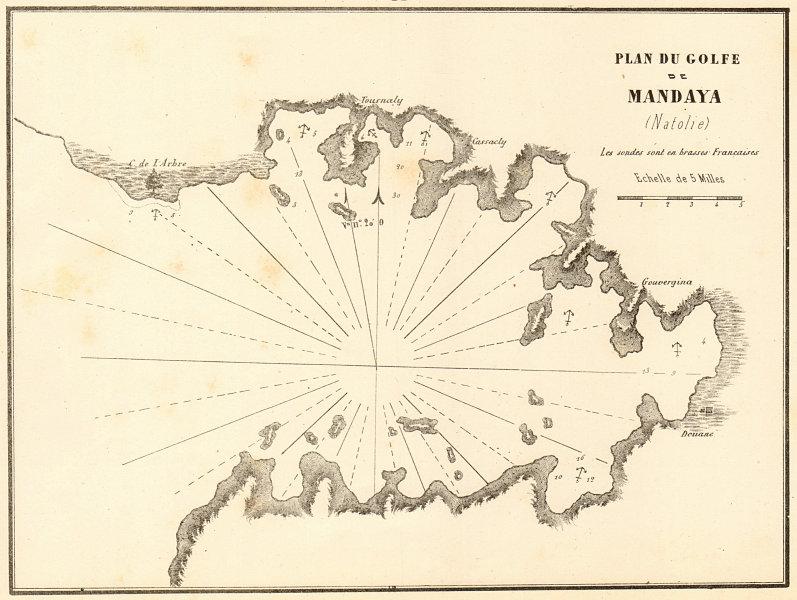 Associate Product Güllük or Mandalya Gulf. 'Golfe de Mandaya'. Turkey. Bodrum. GAUTTIER 1854 map