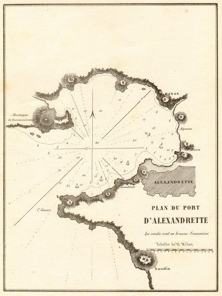 Associate Product Iskenderun. 'Plan du Port d'Alexandrette'. Turkey. GAUTTIER 1854 old map