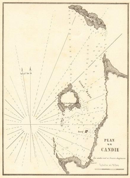 Associate Product Gramvousa peninsula, Crete. 'Plan de Candie'. Greece. Crete. GAUTTIER 1854 map