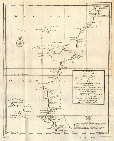 West Coast of Africa to 11°N. NW Africa Madeira Canary Islands. KITCHIN 1745 map