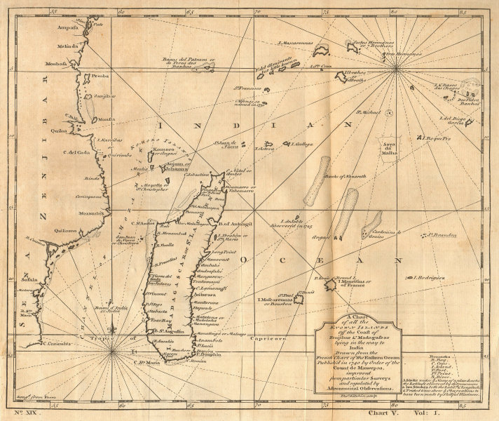 """""""All the known Islands…"""" Madagascar Indian Ocean Seychelles KITCHIN 1745 map"""