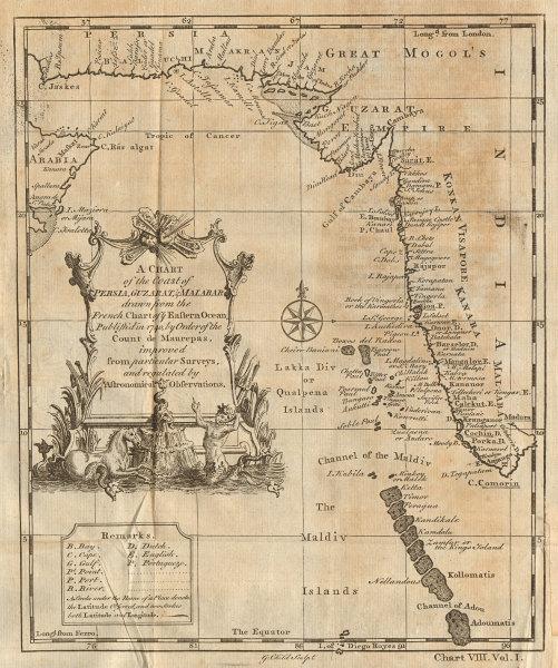 Coast of Persia, Guzarat & Malabar. Arabian Sea India Maldives. CHILD 1745 map