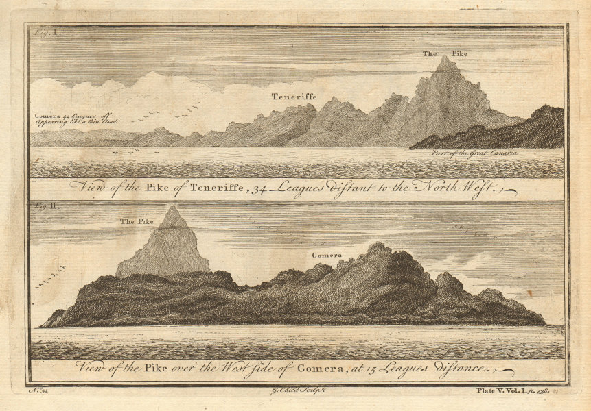 Mount Teide, Tenerife, Canary islands. From NW & behind Gomera. CHILD 1745