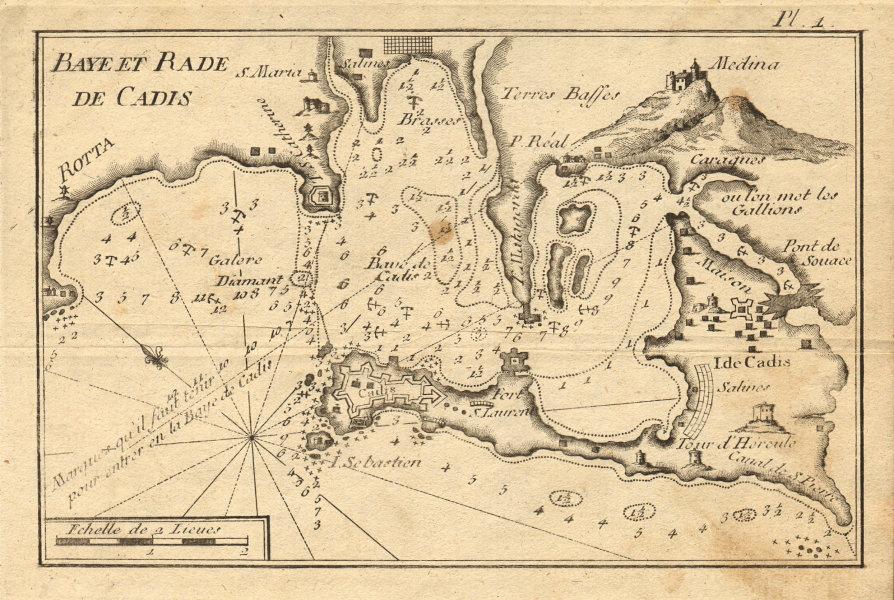 Baye et rade de Cadis. Plan of the port of Cadiz. Spain. ROUX 1804 old map