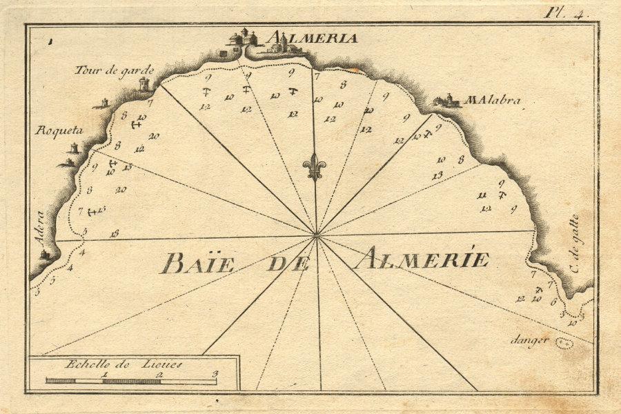 Baie de Almerie. Almeria Bay. Roquetas de Mar. Spain. ROUX 1804 old map