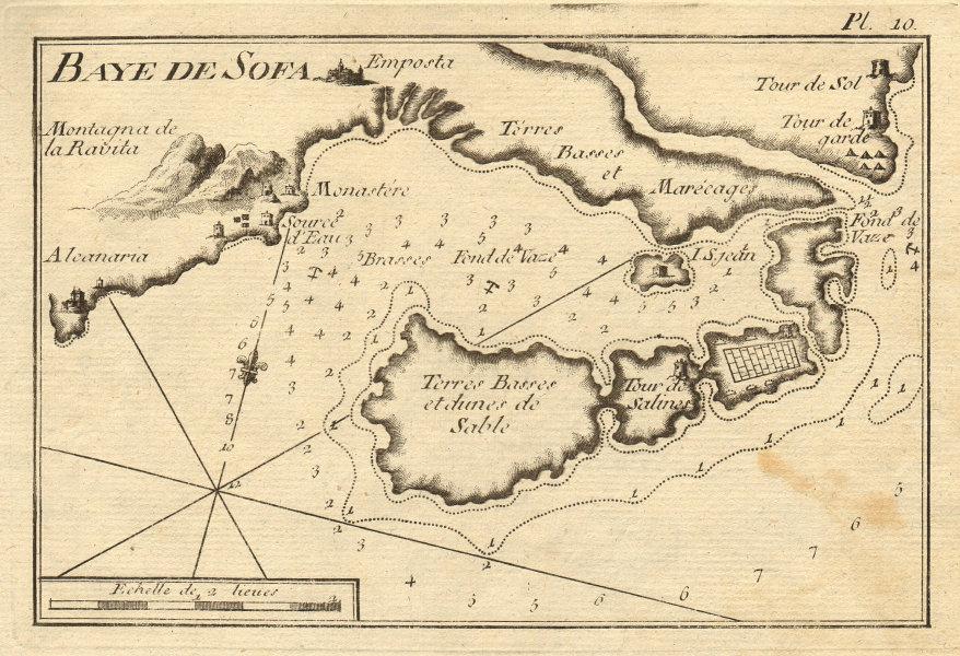 Baye de Sofa. Amposta Ebro Delta Trabucador Port dels Alfacs Spain ROUX 1804 map