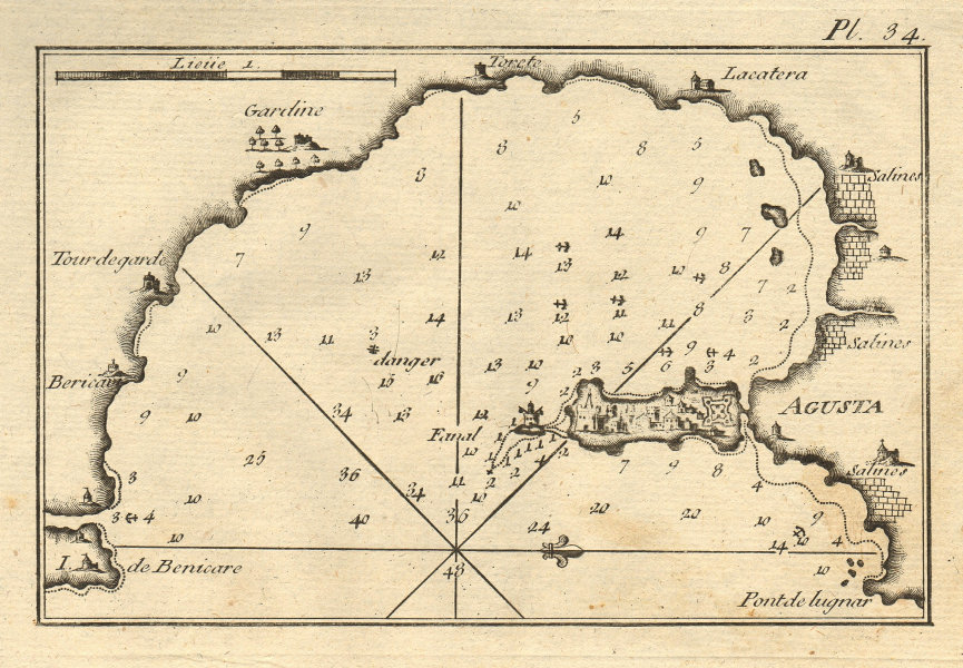 Agusta. Plan of the Bay of Augusta. Sicily, Italy. ROUX 1804 old antique map