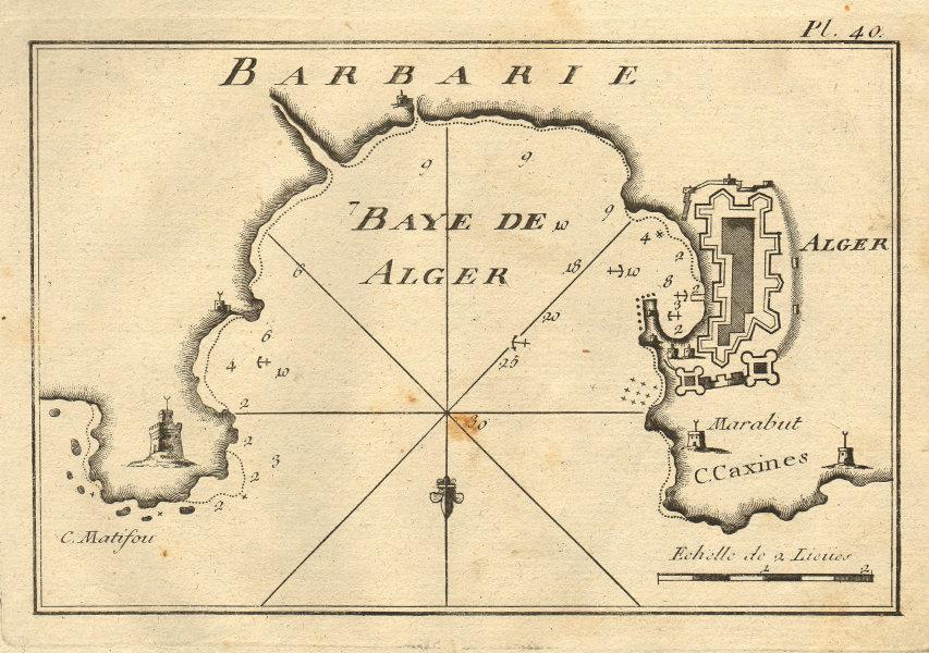 Baye de Alger (Barbarie). Plan of the Bay of Algiers, Algeria. ROUX 1804 map
