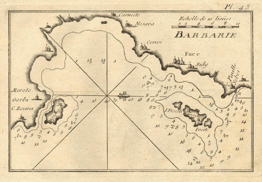 Face (Barbarie). Gabes Gulf. Sfax, Djerba & Sharqi island. Tunisia ROUX 1804 map