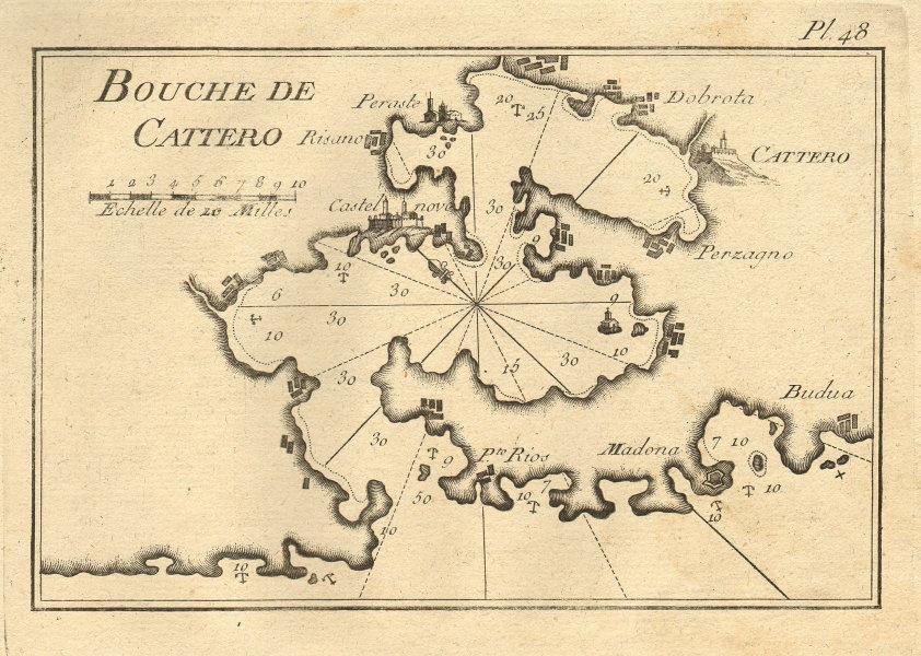 Bouche de Cattero. Plan of the Bay of Kotor. Risan. Montenegro. ROUX 1804 map
