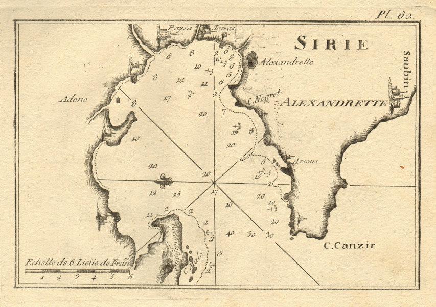 Alexandrette (Sirie). Gulf of Iskenderun (Alexandretta). Turkey. ROUX 1804 map