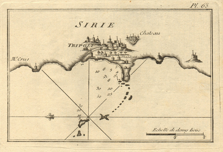 Tripoli (Sirie). Plan of the Port and Bay of Tripoli. Lebanon. ROUX 1804 map