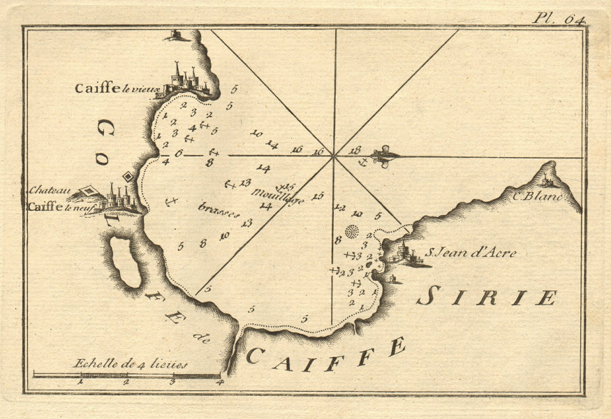 Golfe de Caiffe (Sirie). Port & Bay of Haifa. Acre / Akko. Israel. ROUX 1804 map