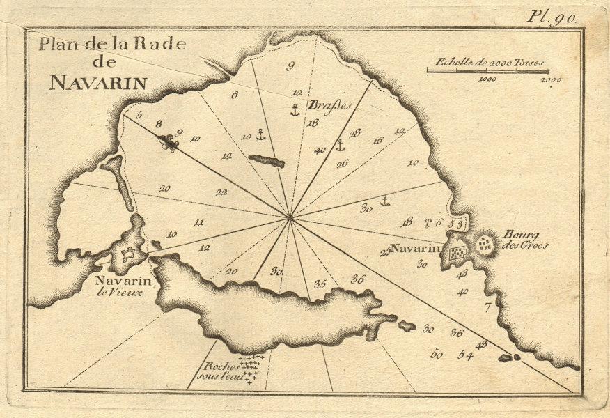 Plan de la Rade de Navarin. Pylos / Pilos & Navarino Bay. Greece. ROUX 1804 map