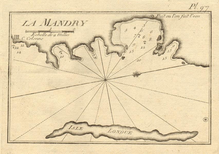 La Mandry & Isle Longue. Makronisos & Peloponnese. Cyclades Greece ROUX 1804 map