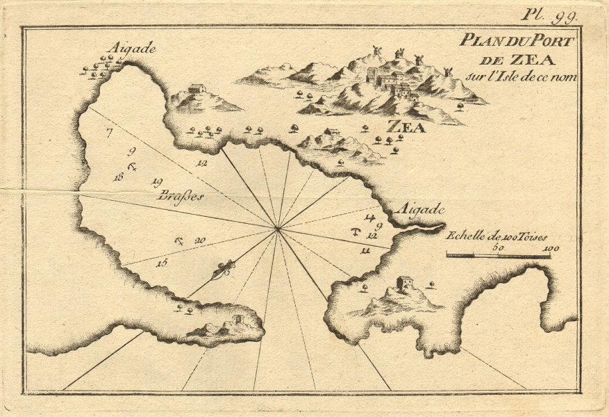 Plan du Port de Zea. Coressia, Kea. Cyclades. Greece. ROUX 1804 old map