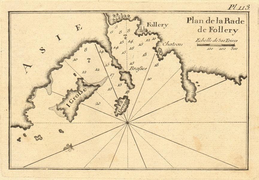 Rade de Follery. Karaburun Peninsula & Oinousses. Turkey/Greece. ROUX 1804 map