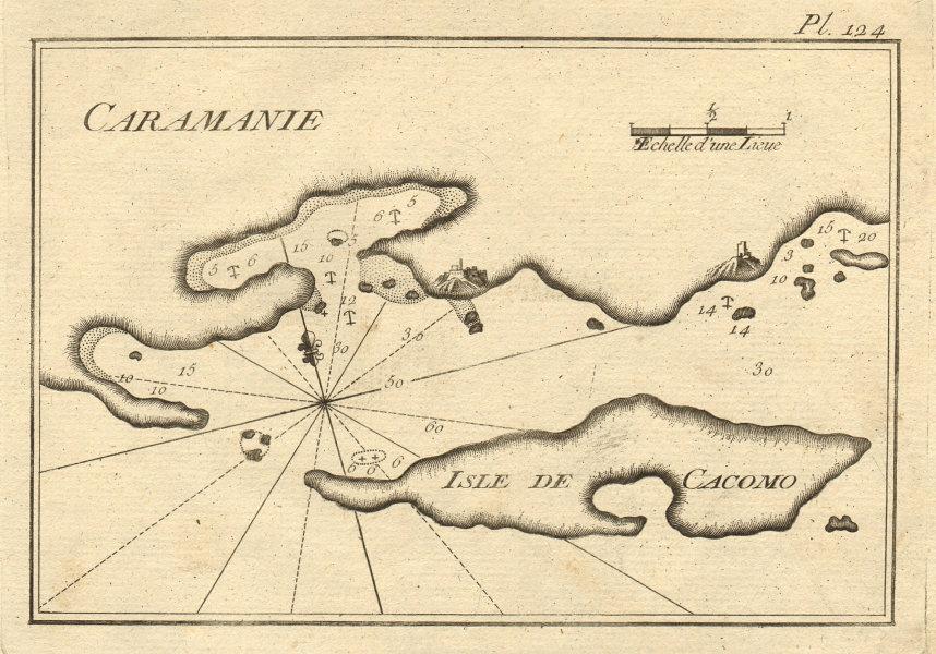 Isle de Cacomo, Caramanie. Kekova Island Kaleucagiz Antalya Turkey ROUX 1804 map