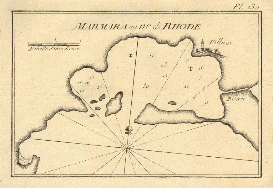 Marmara au NE de Rhode. Bay & port of Marmaris & Icmeler. Turkey. ROUX 1804 map