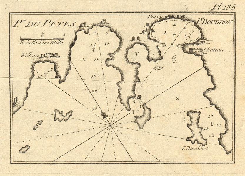 Pt. du Petes & Boudron. Bitez & Bodrum bays & harbours. Turkey. ROUX 1804 map