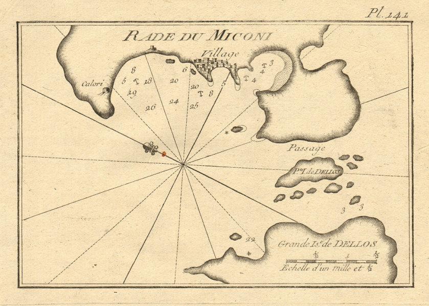 Rade de Miconi & Dellos. Myconos, Dilos & Rineia. Cyclades Greece. ROUX 1804 map