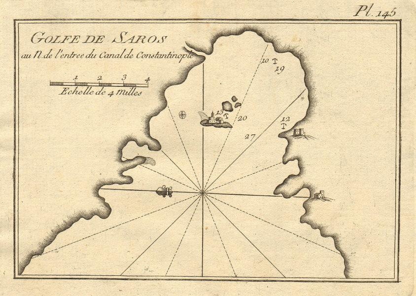 Golfe de Saros. Gulf of Saros, north of the Dardanelles. Turkey. ROUX 1804 map