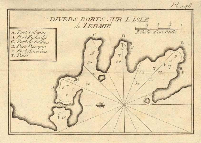 Isle Termié. Kythnos west coast. Fikiada Merihas. Cyclades Greece. ROUX 1804 map