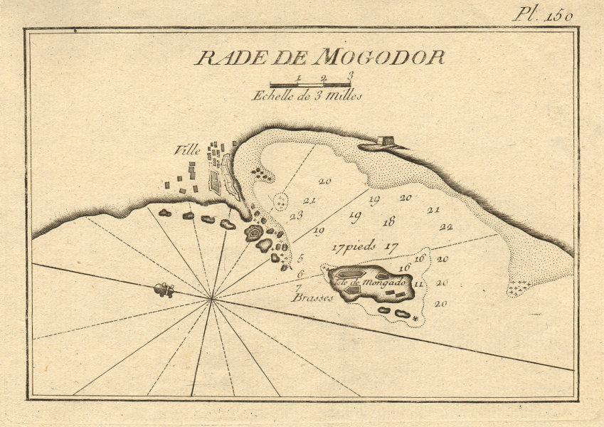 Rade de Mogodor. The bay of Essaouira. Morocco. ROUX 1804 old antique map