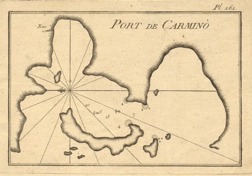 Port de Carmino. Kalymnos west coast & Telendos. Dodecanese Greece ROUX 1804 map