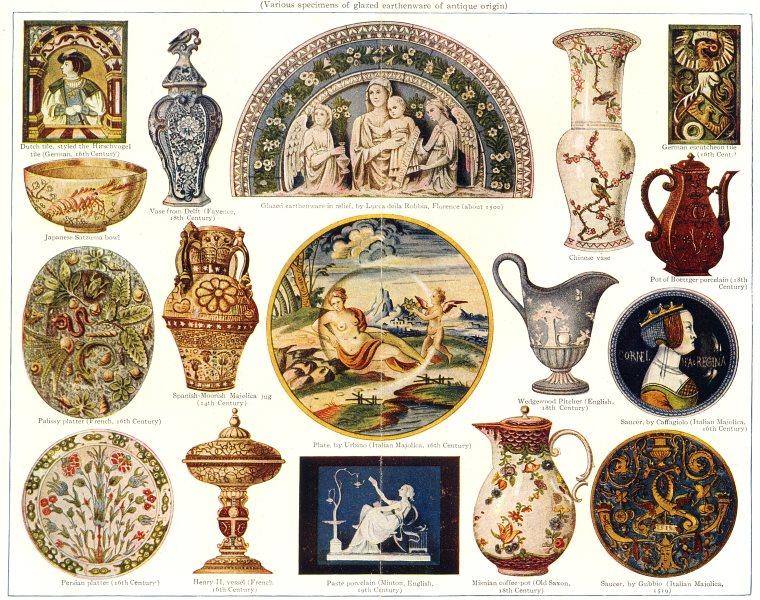 Associate Product DECORATIVE. Pottery(glazed earthenware of antique origin) 1907 old print
