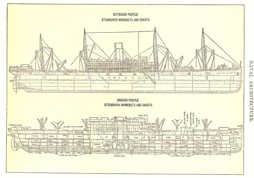 Associate Product MILITARIA. Naval Architecture 1907 old antique vintage print picture