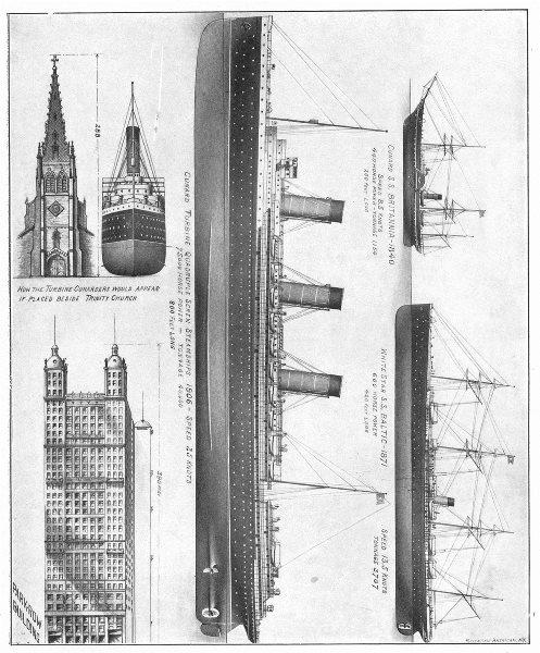 SHIPS. Turbine Navigation 1907 old antique vintage print picture