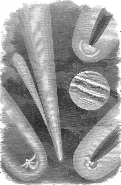 Associate Product ASTRONOMY. A, Comet of 1861, Nucleus C, 1858 E, Jupiter 1869 old antique print