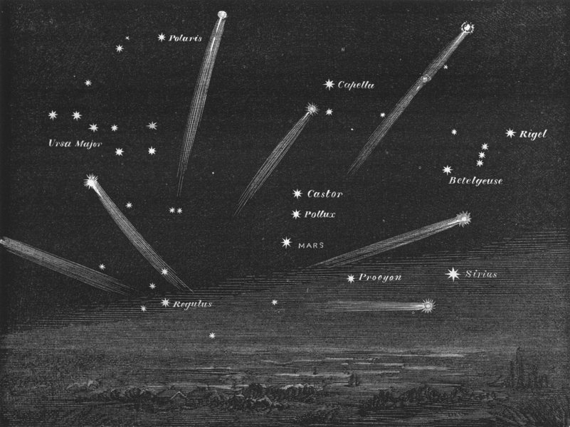 Associate Product LONDON. Meteors Radiant point in Leo, from Royal Observatory, Greenwich 1869