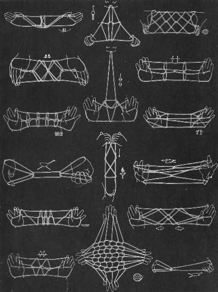 AUSTRALIA. Australia. String games of North Queensland;  1900 old print
