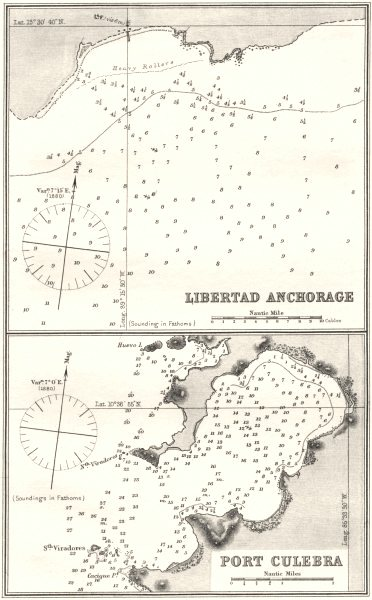 Associate Product PACIFIC. Sea chart of Libertad Anchorage; Port Culebra 1881 old antique map