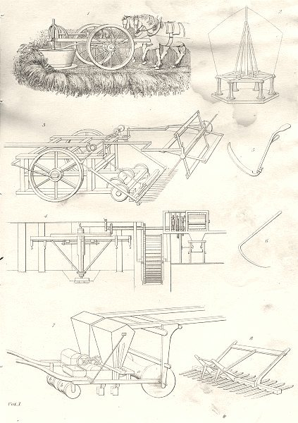 Associate Product FARMING. Agricultural Implements 1880 old antique vintage print picture