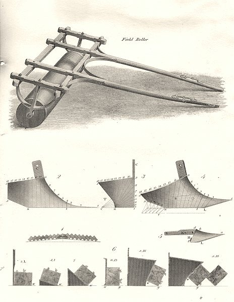 Associate Product FARMING. Agricultural Implements; Field Roller 1880 old antique print picture