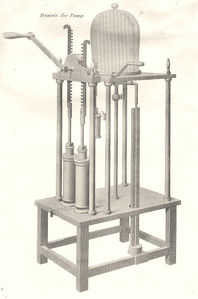 Associate Product ENGINEERING. Air Pumps; Prince's Air Pump 1880 old antique print picture