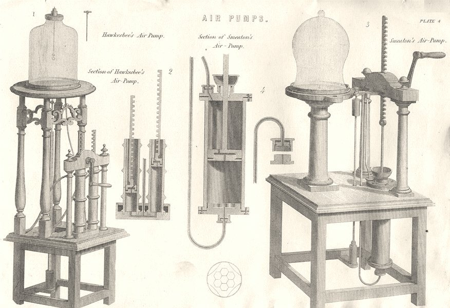 Associate Product AIR PUMPS. Hawkesbee's; Section; Smeaton's 1880 old antique print picture