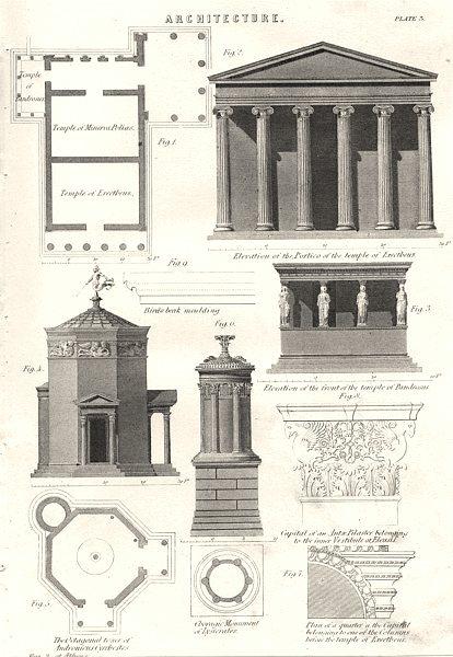 PANDROSUS.Temple,Minerva Polias,Erectheus;Andronicus Cyrrhestes;Choragic 1880