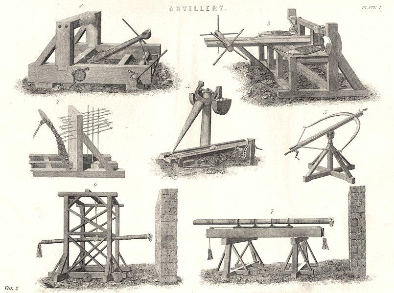Associate Product MILITARIA. Artillery (1)  1880 old antique vintage print picture