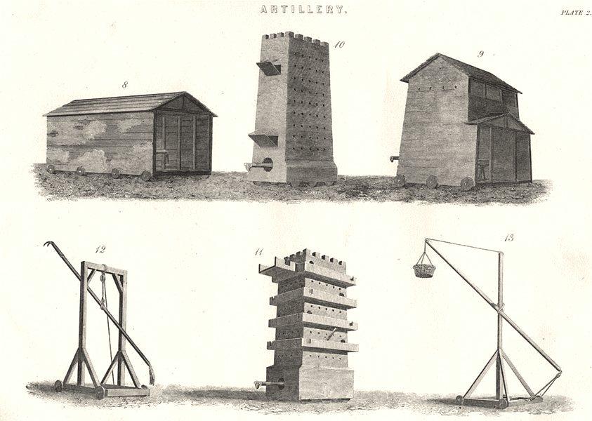Associate Product MILITARIA. Artillery (2)  1880 old antique vintage print picture