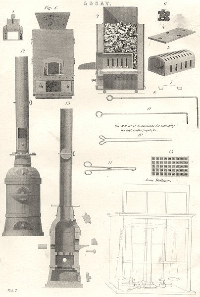 Associate Product SCIENCE. Assay. 9. 10. 11 Instruments managing fuel, muffles, cupels.  1880