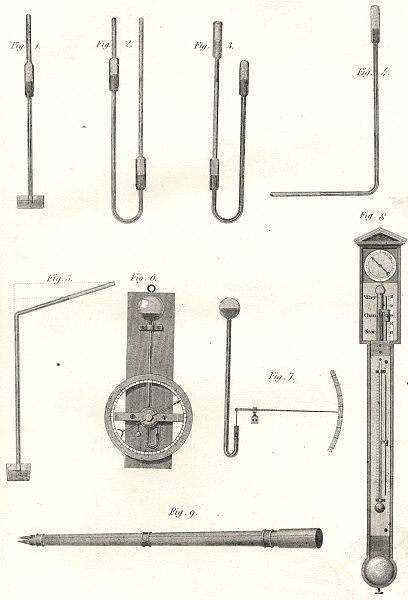 Associate Product SCIENCE. Barometer (1)  1880 old antique vintage print picture